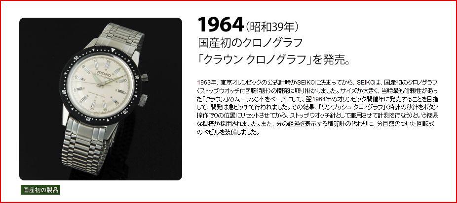 2013 Seiko website screenshot