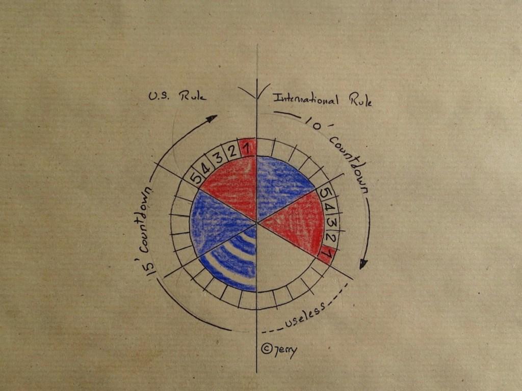 YEMA Yachtingraf patent sketch. YEMA Yachtingraf patent sketch. ©JerryJerry